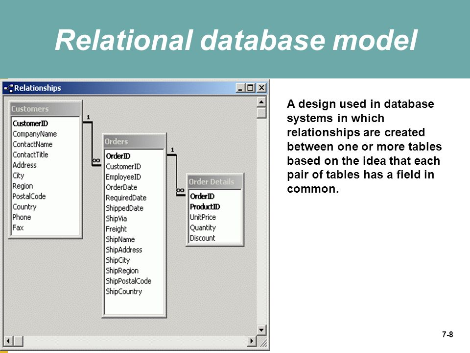 7-8 Relational database model A design used in database systems in which relationships are created between one or more tables based on the idea that each pair of tables has a field in common.