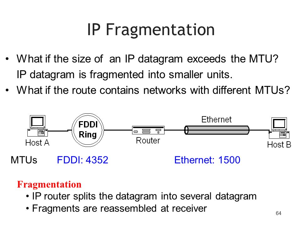 64 IP Fragmentation MTUs: FDDI: 4352 Ethernet: 1500 Fragmentation: IP router splits the datagram into several datagram Fragments are reassembled at receiver What if the size of an IP datagram exceeds the MTU.