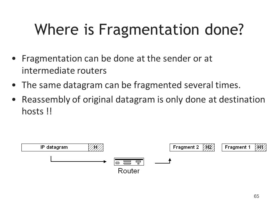 65 Where is Fragmentation done.