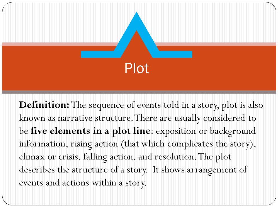 Literary terminology?