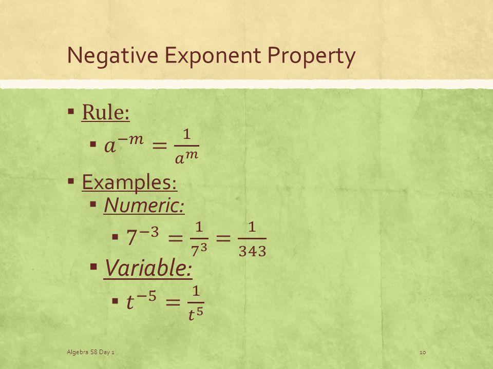 Negative Exponent Property Algebra S8 Day 110