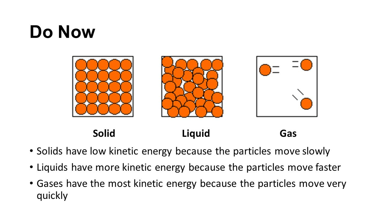 Do now which particle diagram represents a solid a liquid a gas 2 do pooptronica