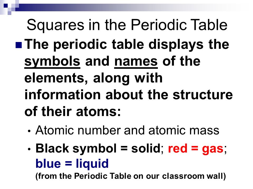 Chapter 6 the periodic table revisited section 61 organizing the 11 squares in the periodic table the periodic table displays the symbols and names urtaz Images