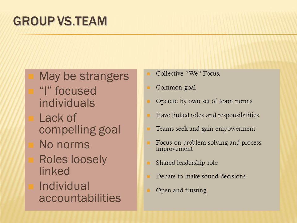 DEFINITION OF A TEAM A small number of people with complementary skills who are equally committed to a common purpose, goal, and working approach for which they hold themselves mutually accountable.