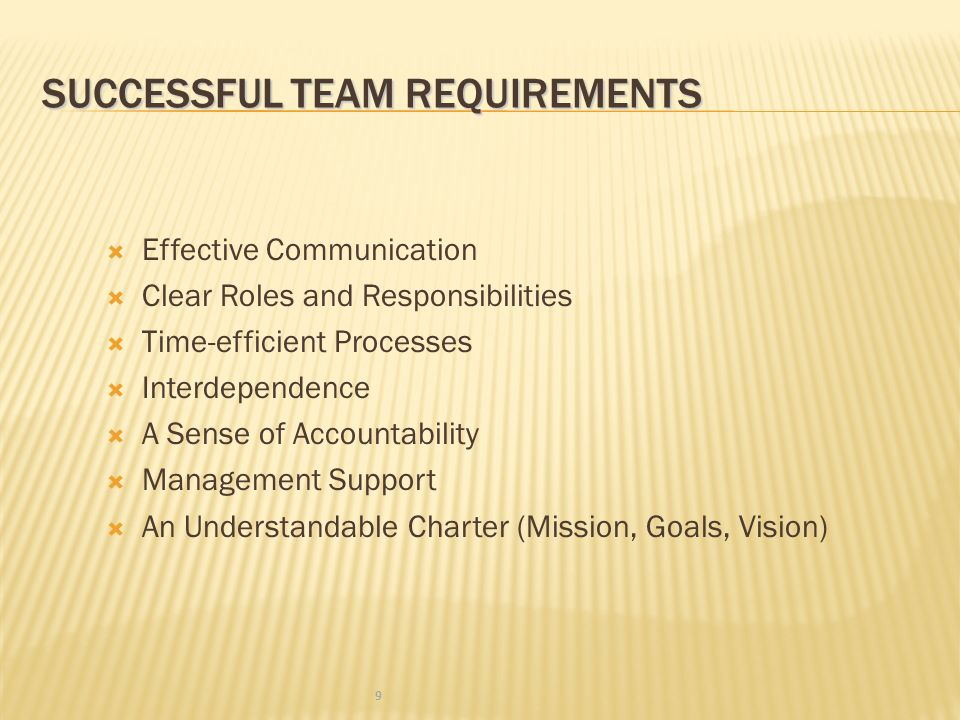 SUCCESSFUL TEAM REQUIREMENTS  Effective Communication  Clear Roles and Responsibilities  Time-efficient Processes  Interdependence  A Sense of Accountability  Management Support  An Understandable Charter (Mission, Goals, Vision) 9