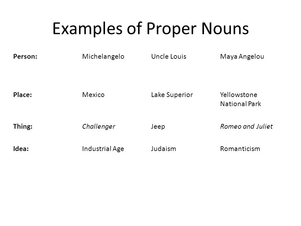 Proper Noun Things Worksheets for all | Download and Share ...