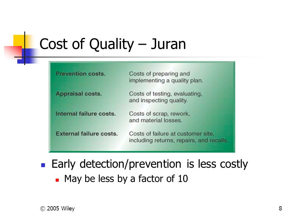 © 2005 Wiley8 Cost of Quality – Juran Early detection/prevention is less costly May be less by a factor of 10