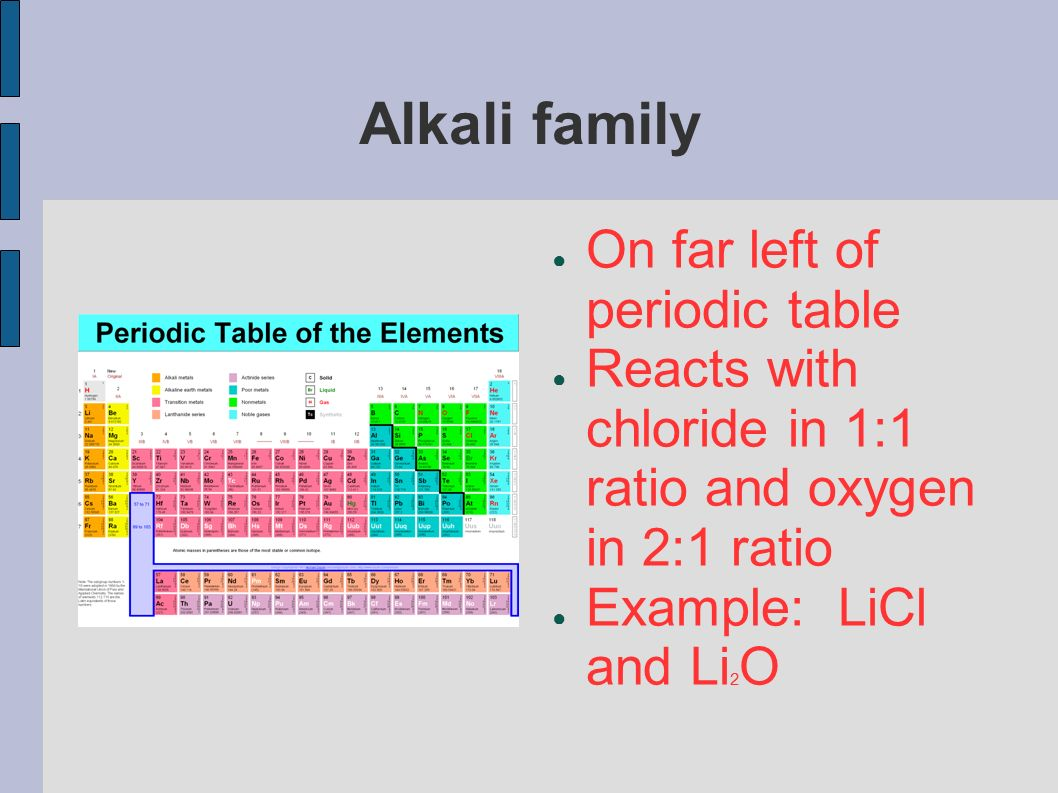 Notes a10 a13 organization of periodic table organization 5 alkali family on far left of periodic table reacts with chloride in 11 ratio and oxygen in 21 ratio example licl and li 2 o gamestrikefo Image collections