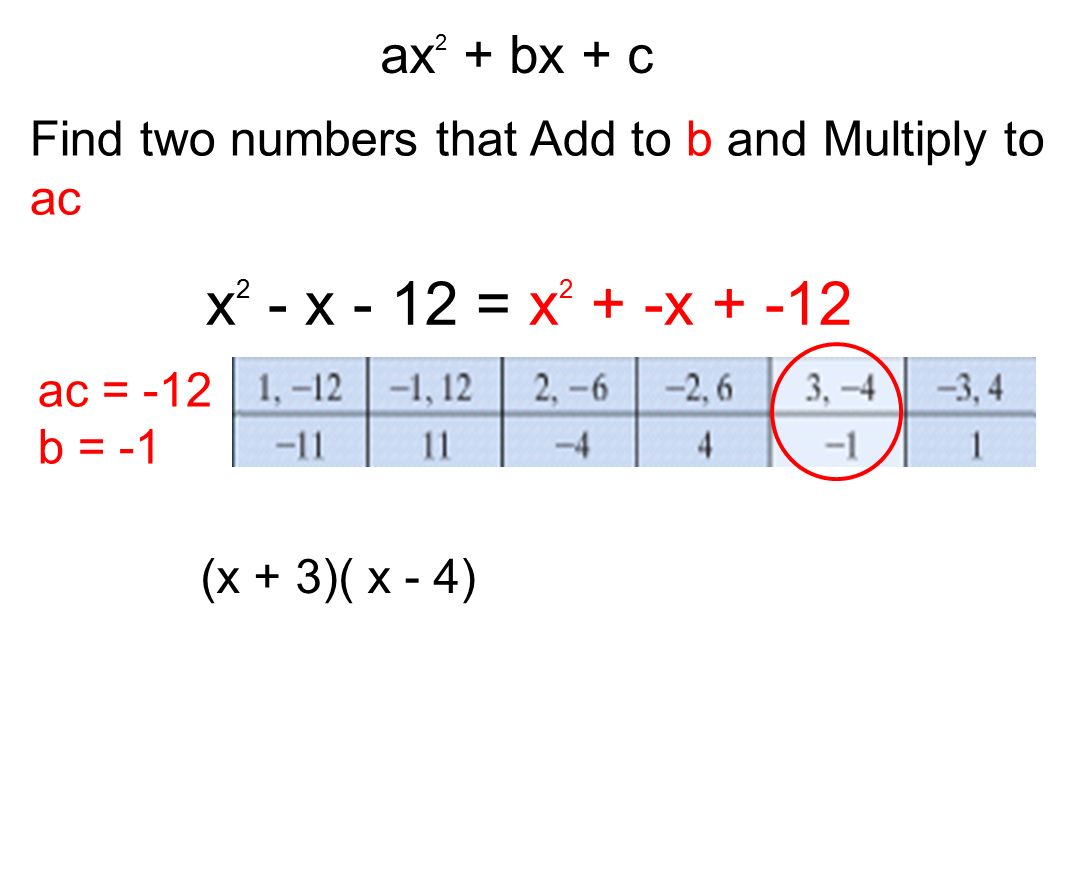 Worksheet Numbers That Multiply To 30 algebra 2 ch 5 notes page 33 p factoring quadratic expressions a ax bx c find two numbers that add to