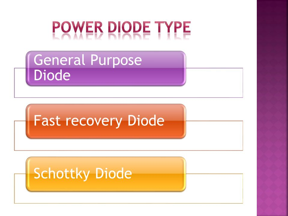 General Purpose Diode Fast recovery DiodeSchottky Diode