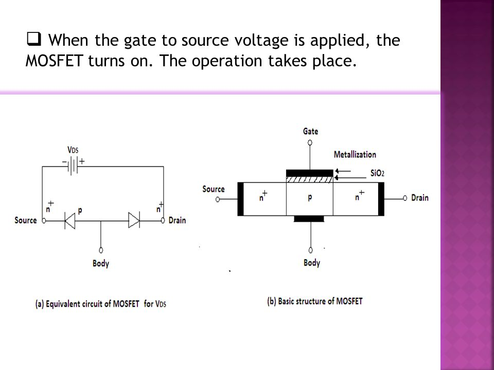  When the gate to source voltage is applied, the MOSFET turns on. The operation takes place.