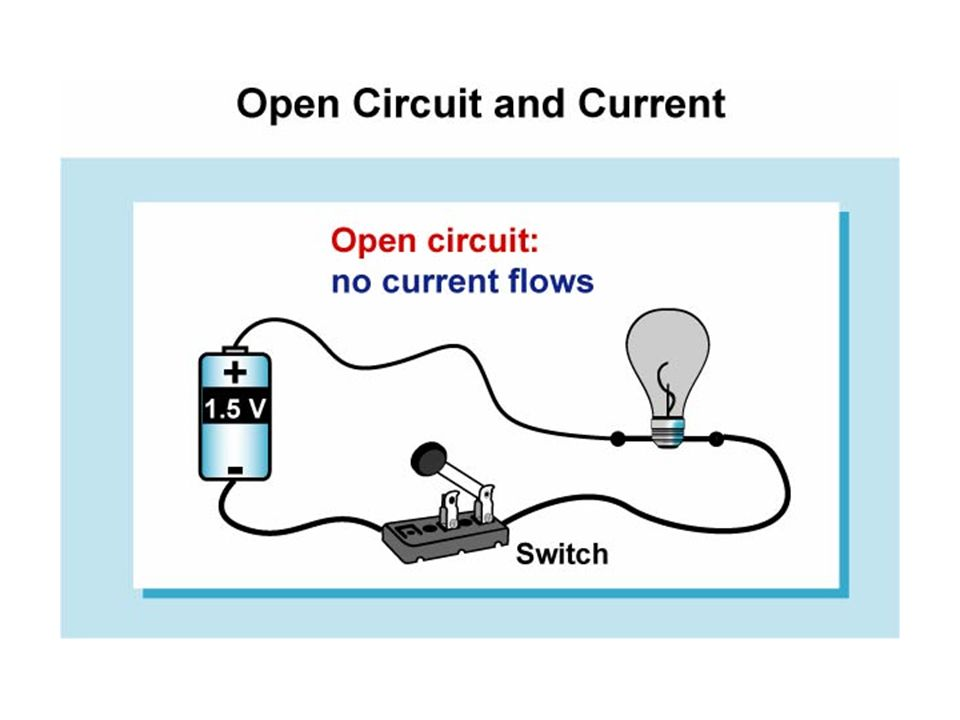 Physics A First Course Electricity Chapter Ppt Video Online Download
