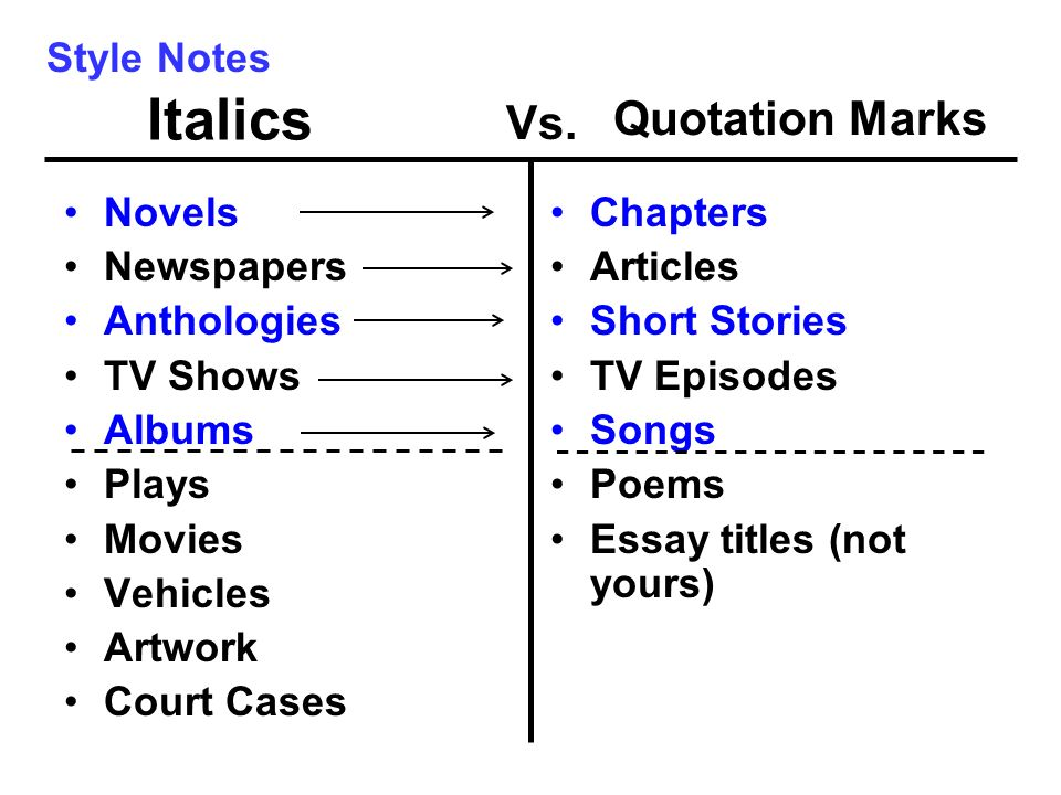 When writing an essay, how do you quote from a chapter...italics?