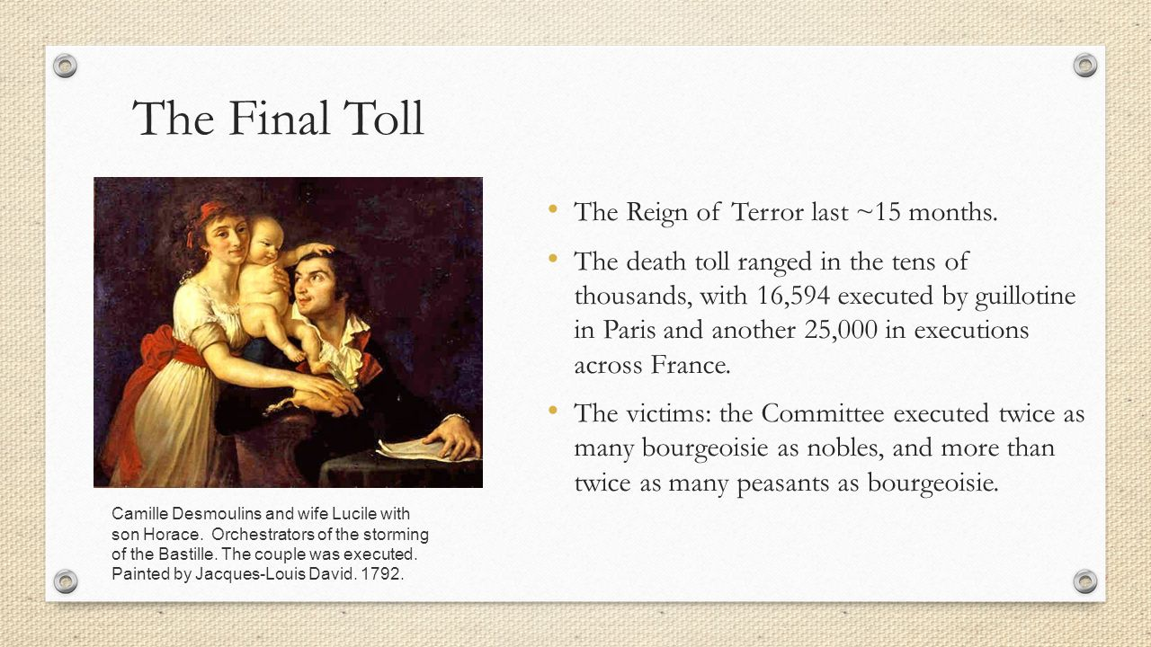a history of the reign of terror in the french revolution The reign of terror is a period of time in france during the french revolution lasting from september 1793 to july 1794 during these ten months the number of people executed by the revolutionary cause using the guillotine reached over 16,000.