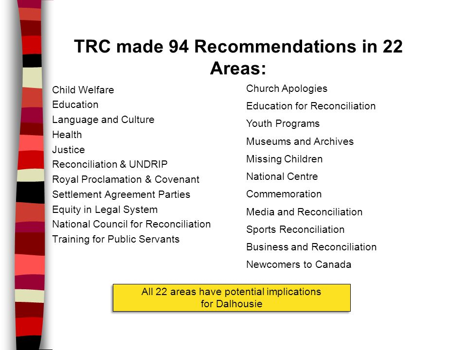 Child Welfare Education Language and Culture Health Justice Reconciliation & UNDRIP Royal Proclamation & Covenant Settlement Agreement Parties Equity in Legal System National Council for Reconciliation Training for Public Servants TRC made 94 Recommendations in 22 Areas: Church Apologies Education for Reconciliation Youth Programs Museums and Archives Missing Children National Centre Commemoration Media and Reconciliation Sports Reconciliation Business and Reconciliation Newcomers to Canada All 22 areas have potential implications for Dalhousie
