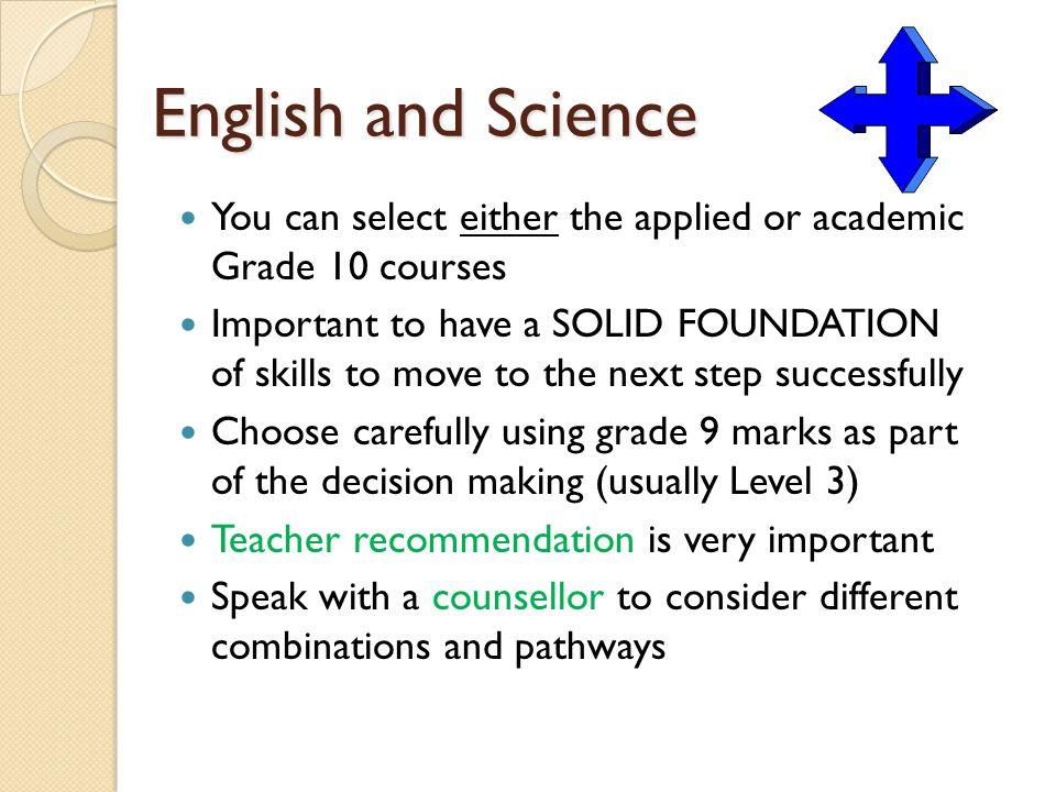 I am taking English and physics 4U courses online?
