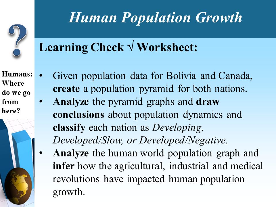 I Can Classify a nations human population growth as developing – Human Population Worksheet
