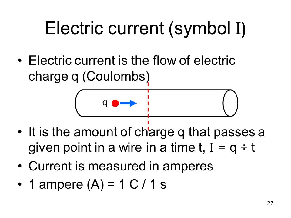 26 Current– flow of electric charge copper Duracell + If I connect a battery to the ends of the copper bar the electrons in the copper will be pulled toward the positive side of the battery and will flow around and around.