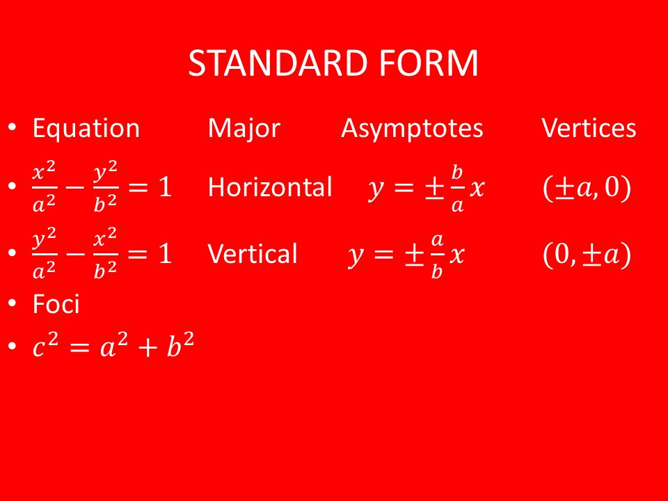 Warm Up What Is A Vertex Of A Parabola What Is An Asymptote Ppt
