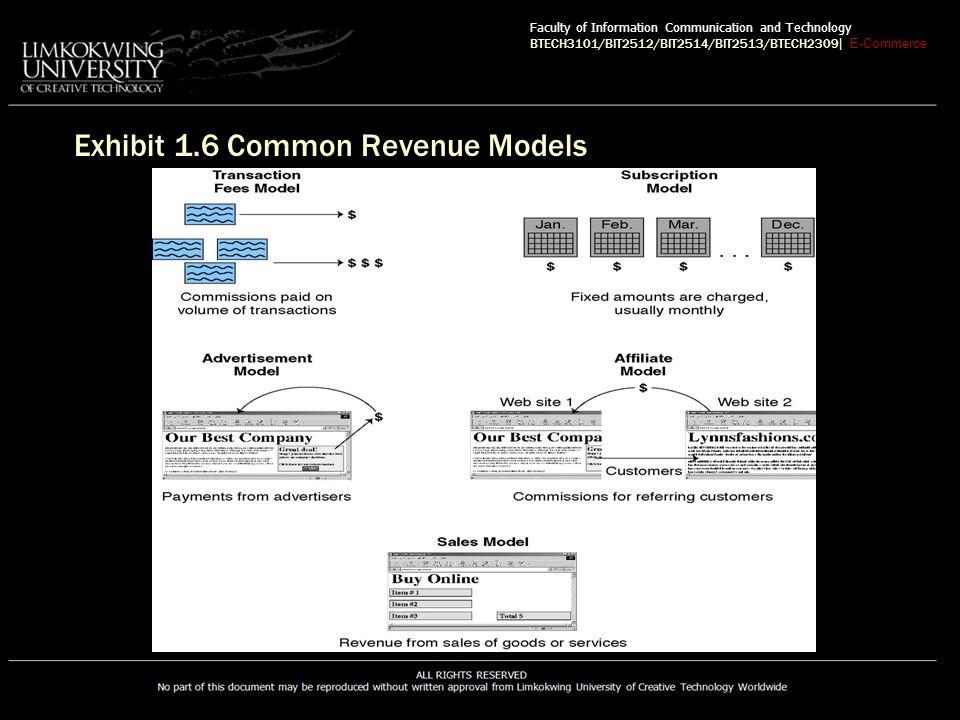 Exhibit 1.6 Common Revenue Models Faculty of Information Communication and Technology BTECH3101/BIT2512/BIT2514/BIT2513/BTECH2309 | E-Commerce