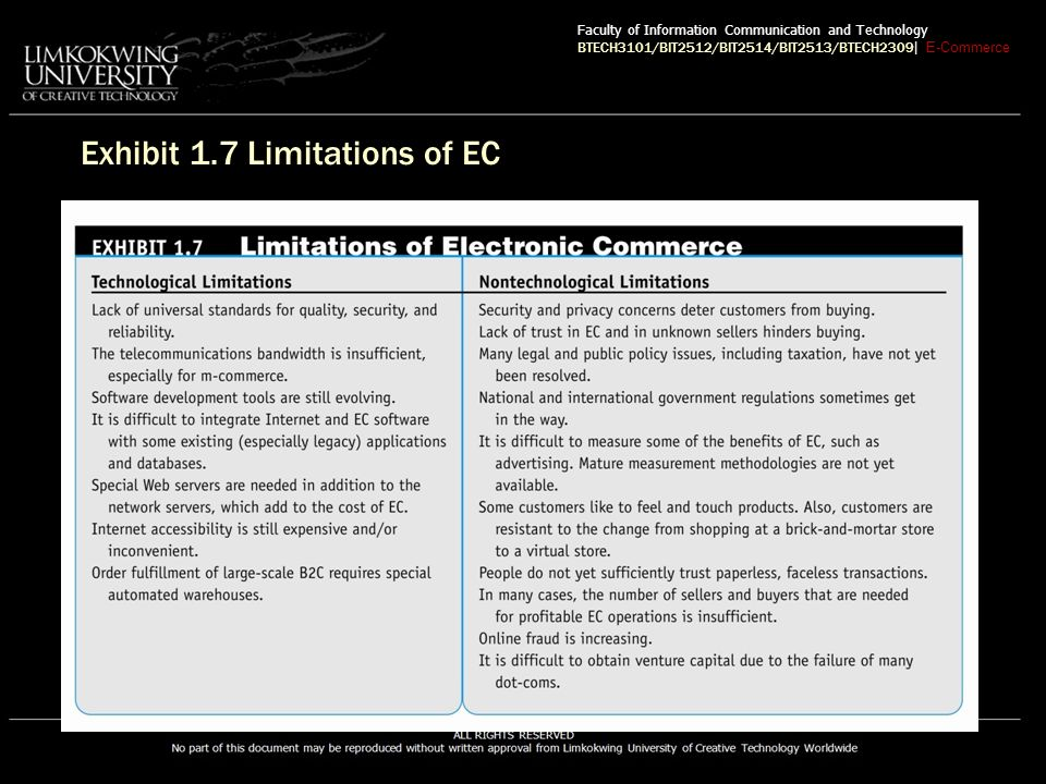 Exhibit 1.7 Limitations of EC Faculty of Information Communication and Technology BTECH3101/BIT2512/BIT2514/BIT2513/BTECH2309 | E-Commerce