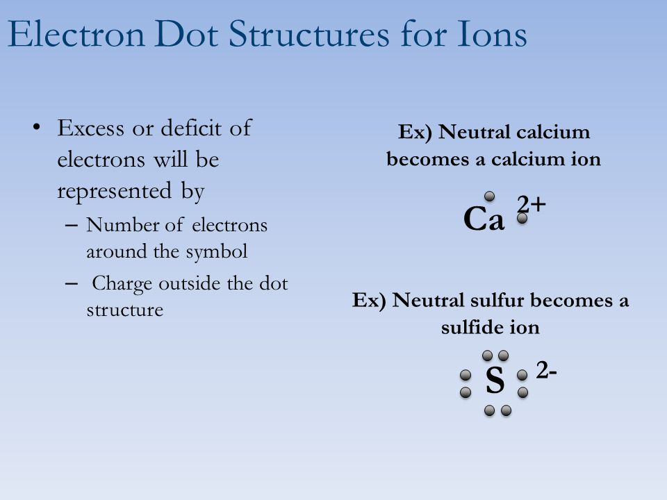 Ionic compound electron dot diagram worksheet answers