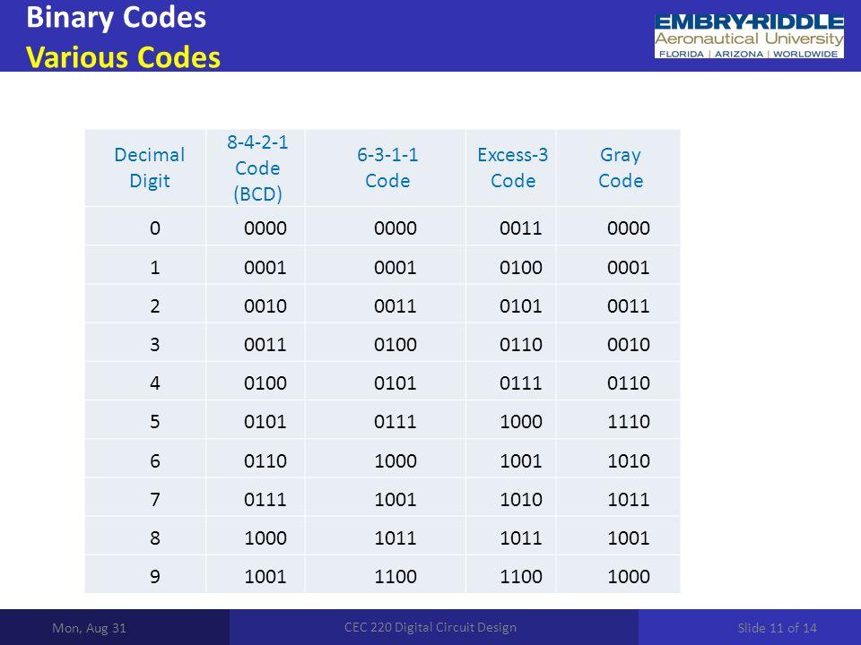 Binary Codes Various Codes Mon, Aug 31 CEC 220 Digital Circuit Design Decimal Digit 8-4-2-1 Code (BCD) 6-3-1-1 Code Excess-3 Code Gray Code 00000 0011