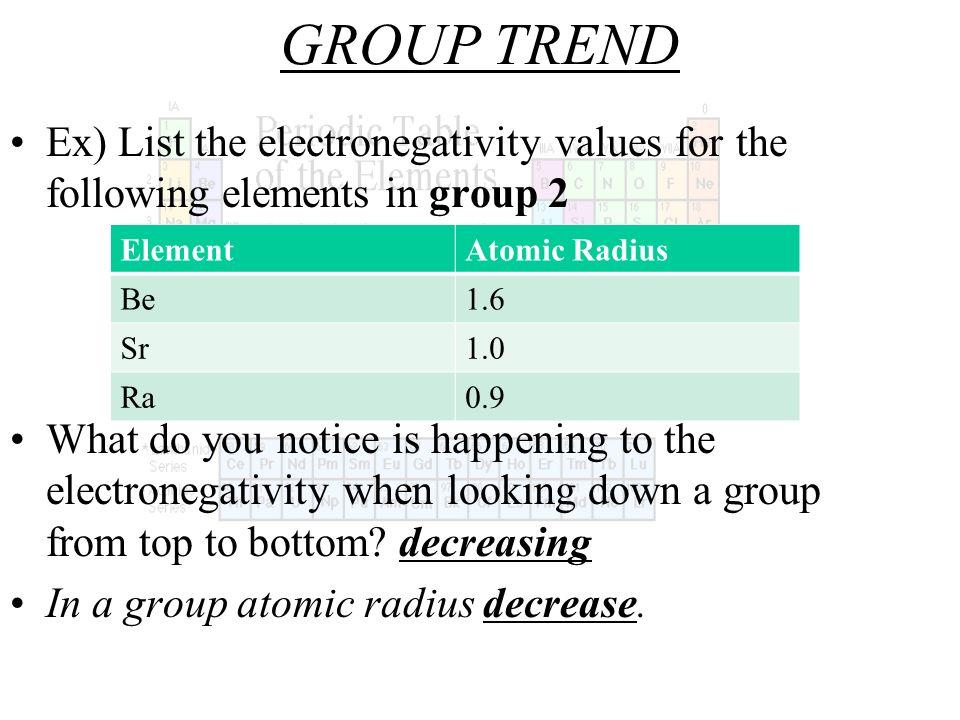 periodic table atomic radius list gallery periodic table and unit 6 periodic table how has the - Periodic Table Atomic Radius List