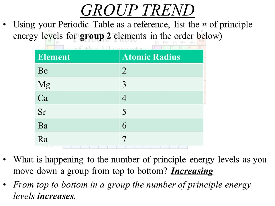 group trend using your periodic table as a reference list the of principle energy - Periodic Table As You Move Down