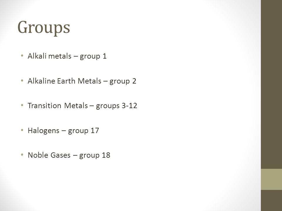 2 groups alkali metals group 1 alkaline earth metals group 2 transition metals groups 3 12 halogens group 17 noble gases group 18 - Periodic Table Group 2 Alkaline Earth Metals
