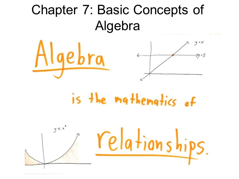 Basic Algebraic Equations - Tessshebaylo