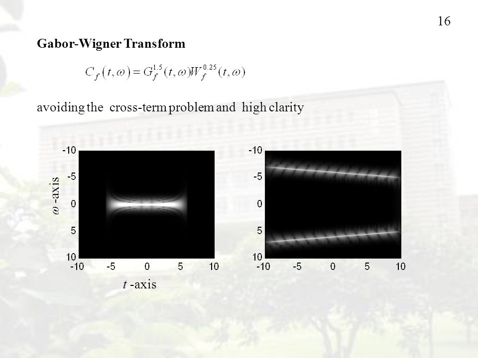 16 Gabor-Wigner Transform avoiding the cross-term problem and high clarity  -axis t -axis
