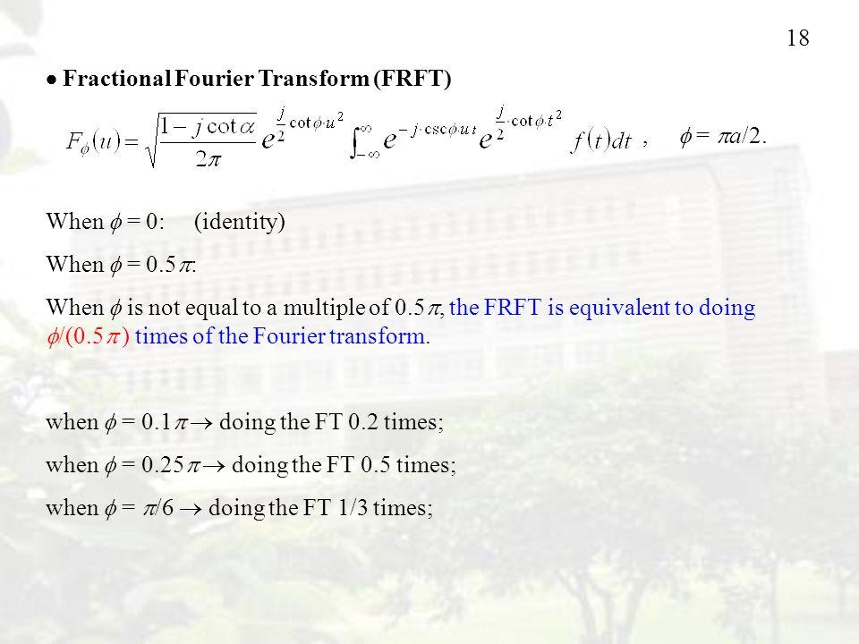 18  Fractional Fourier Transform (FRFT),  =  a/2.