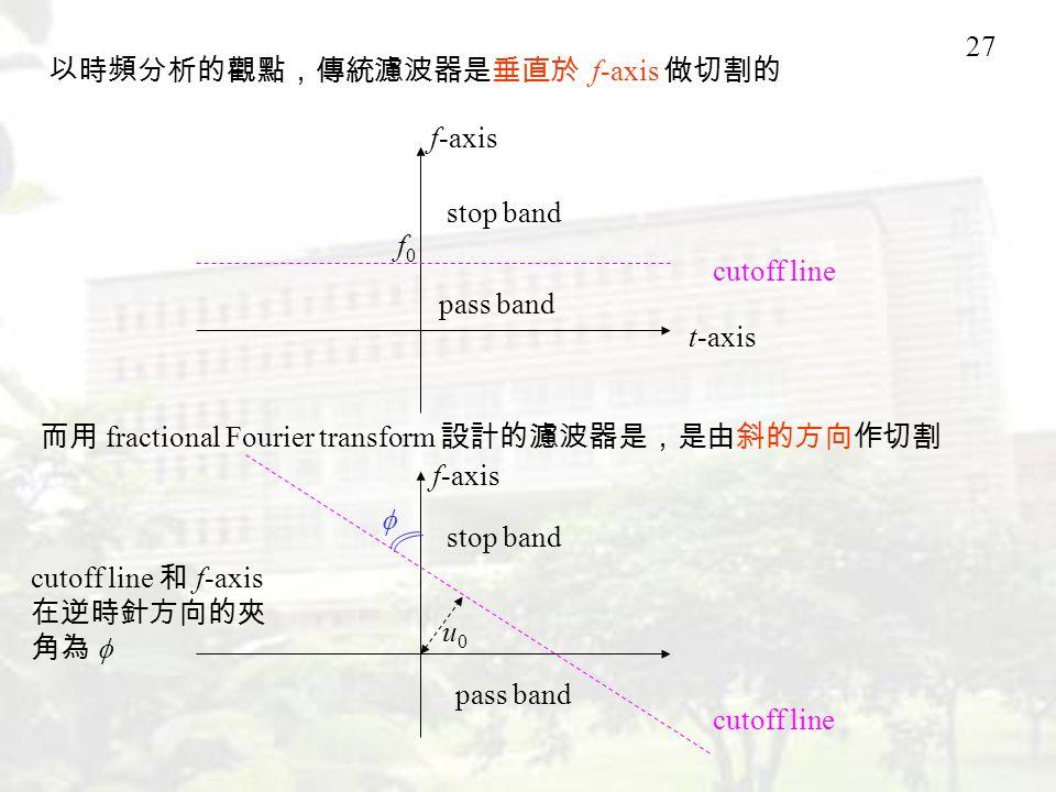 27 以時頻分析的觀點,傳統濾波器是垂直於 f-axis 做切割的 t-axis f0f0 f-axis cutoff line pass band stop band 而用 fractional Fourier transform 設計的濾波器是,是由斜的方向作切割 u0u0 f-axis cutoff line pass band stop band  cutoff line 和 f-axis 在逆時針方向的夾 角為 