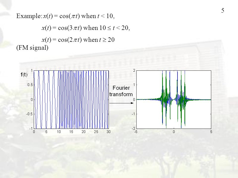 5 Example: x(t) = cos(  t) when t < 10, x(t) = cos(3  t) when 10  t < 20, x(t) = cos(2  t) when t  20 (FM signal)