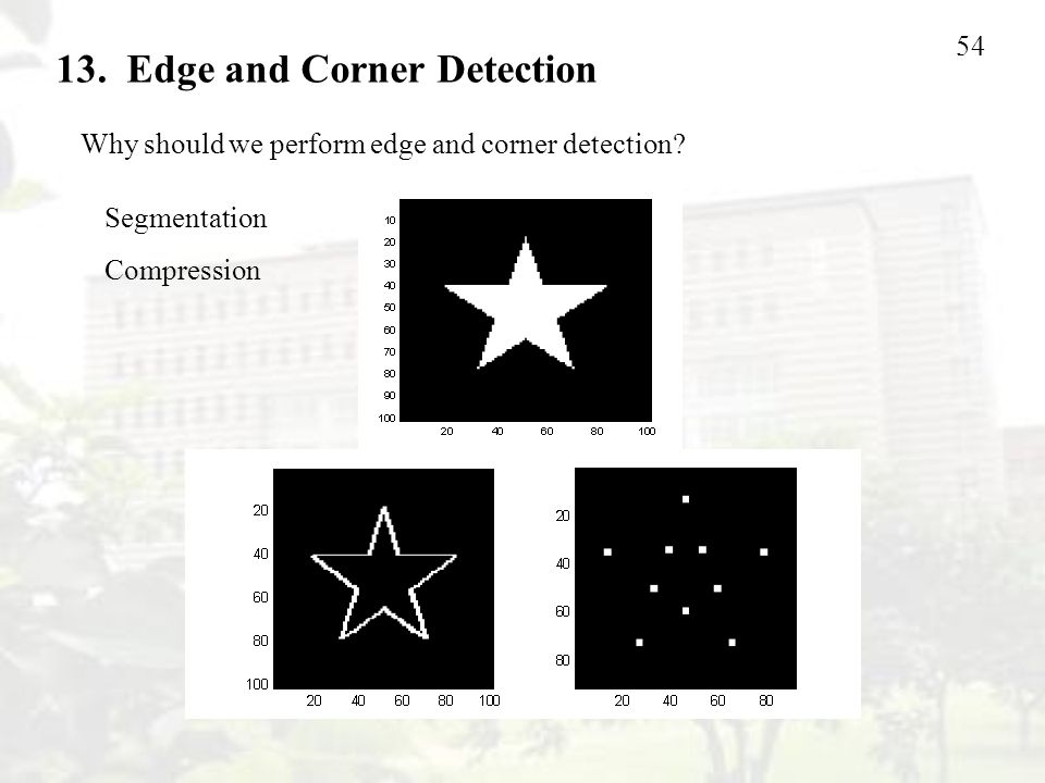 Edge and Corner Detection Why should we perform edge and corner detection.