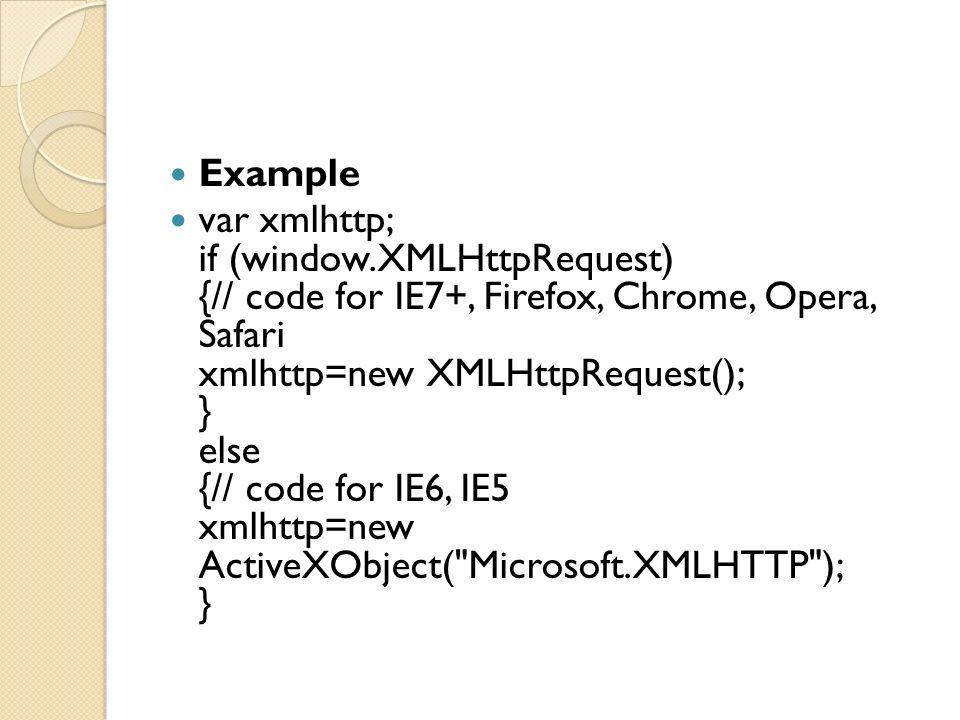 AJAX AJAX Asynchronous JavaScript and XML --- MADHAVI ppt download