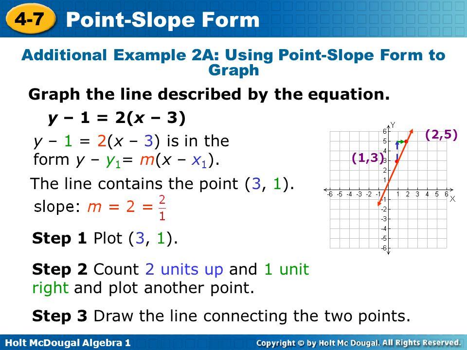 Holt McDougal Algebra Slope-Intercept Form Warm Up Find each y ...