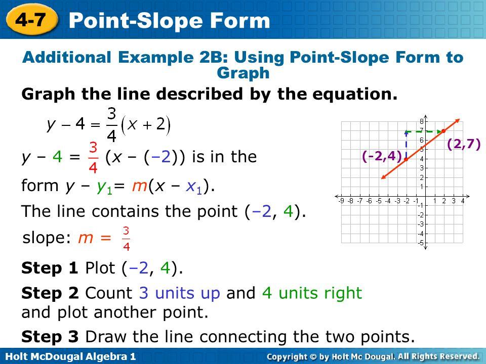 Point Slope Form Steps Heartpulsar