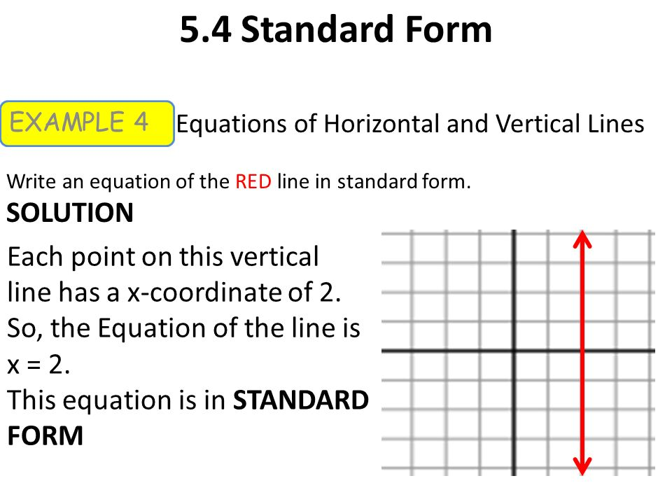 WARM UP SOLVING EQUATIIONS Solve the equation. (lesson 3.3) y = 3 ...