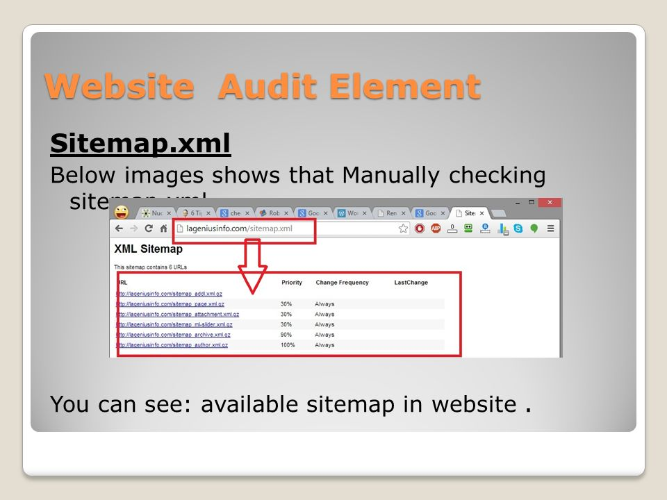 how to audit website in seo jignesh bhaulu ppt download