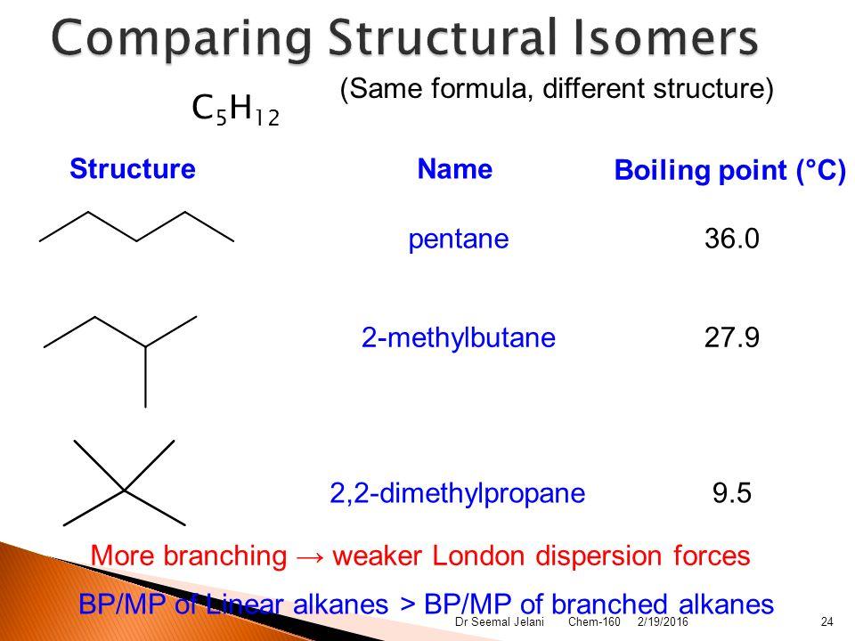 comparison structure