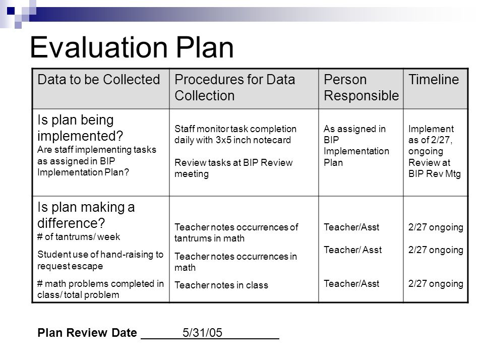 Evaluation Plans & Measuring Outcomes. Evaluation Plan: Setting