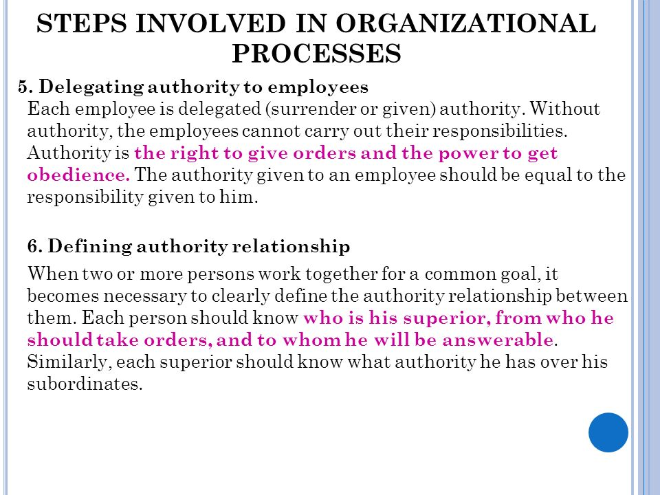 STEPS INVOLVED IN ORGANIZATIONAL PROCESSES 7.