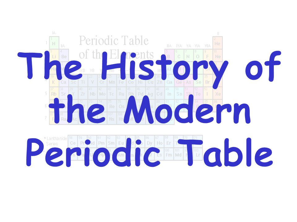 The history of the modern periodic table elements names 1 the history of the modern periodic table urtaz Images