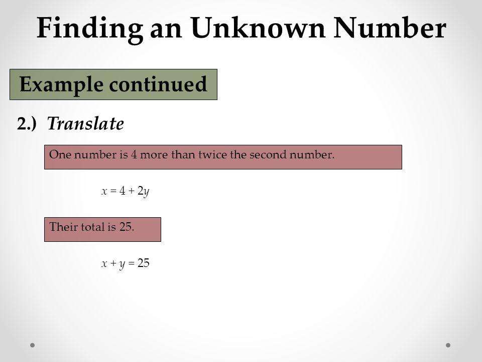 problem solving strategies in business.jpg