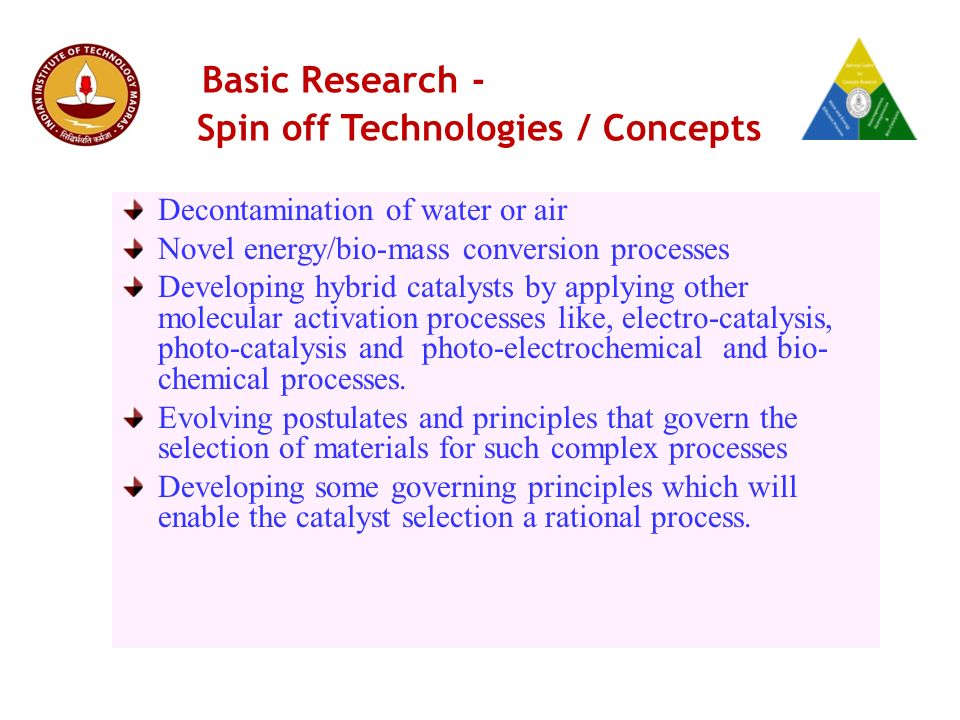 Basic Research - Spin off Technologies / Concepts Decontamination of water or air Novel energy/bio-mass conversion processes Developing hybrid catalysts by applying other molecular activation processes like, electro-catalysis, photo-catalysis and photo-electrochemical and bio- chemical processes.