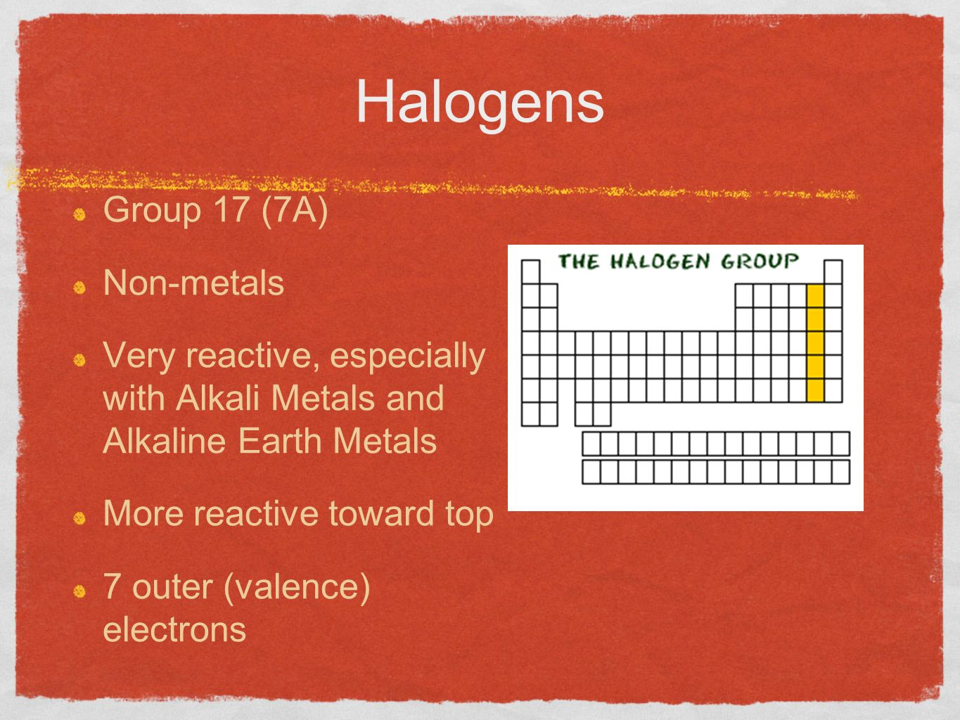 Periodic table with alkali metals and alkaline earth metals choice getting to know the periodic table get out a textbook and turn to 13 halogens group gamestrikefo Choice Image