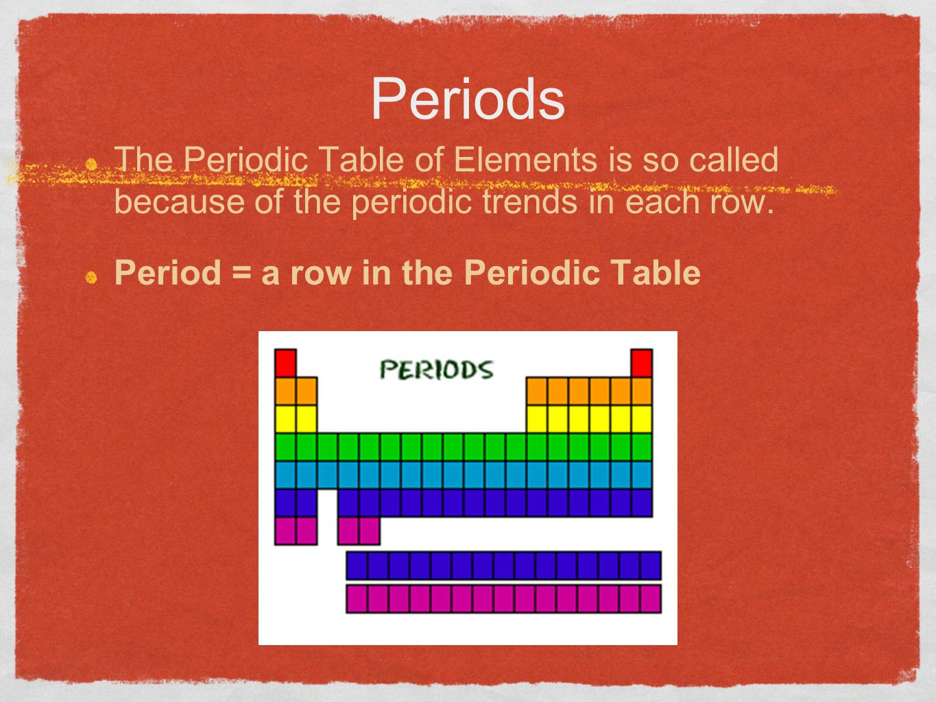 Getting to know the periodic table get out a textbook and turn to 2 periods gamestrikefo Gallery