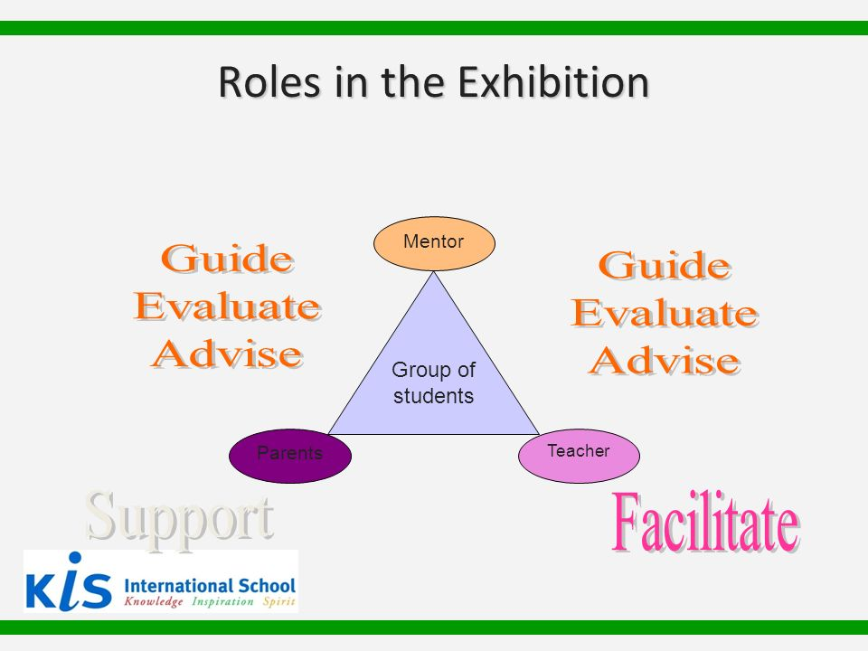 Roles in the Exhibition Group of students Parents Mentor Teacher